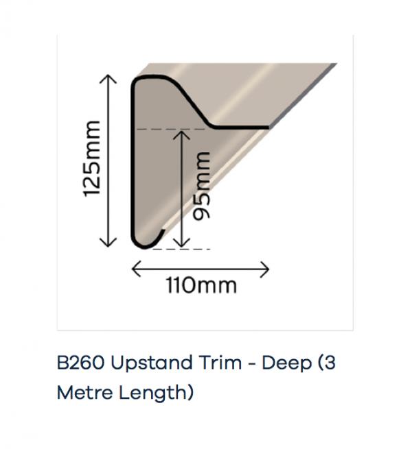 Raised Edge Trim B260